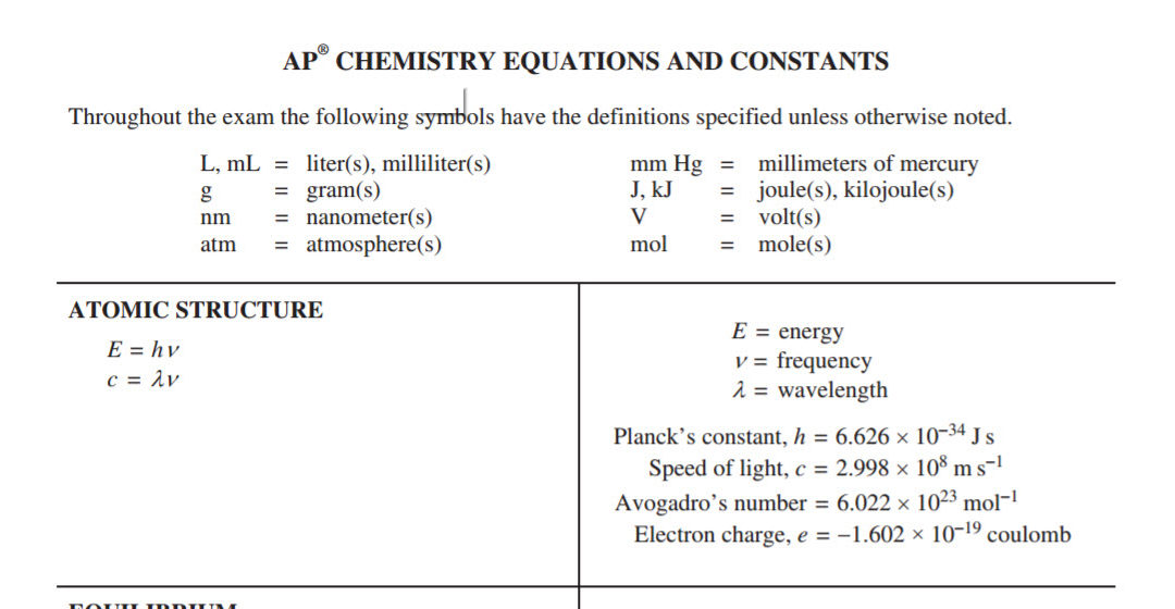 The AP Chemistry Equation sheet: how to (and how not to) use it…