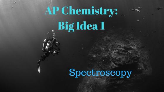 Big Idea 1: Spectroscopy